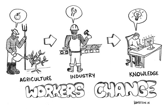 Workers change