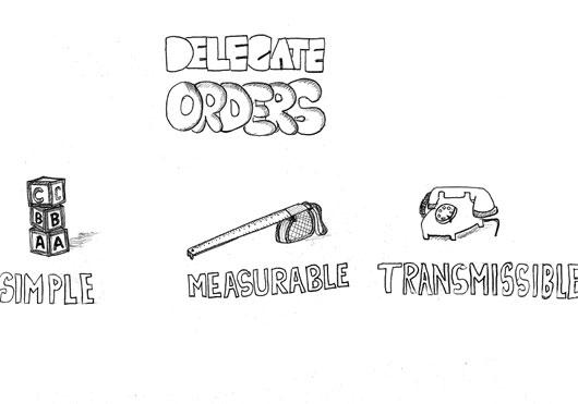 Delegate Orders