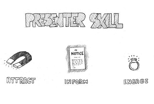 Presenters Skill